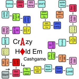CRAZY HOLD EM Cashgame